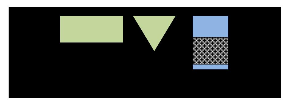 Machbarkeitsstudie zur Spurenstoffelimination auf der Kläranlage Bielefeld-Brake